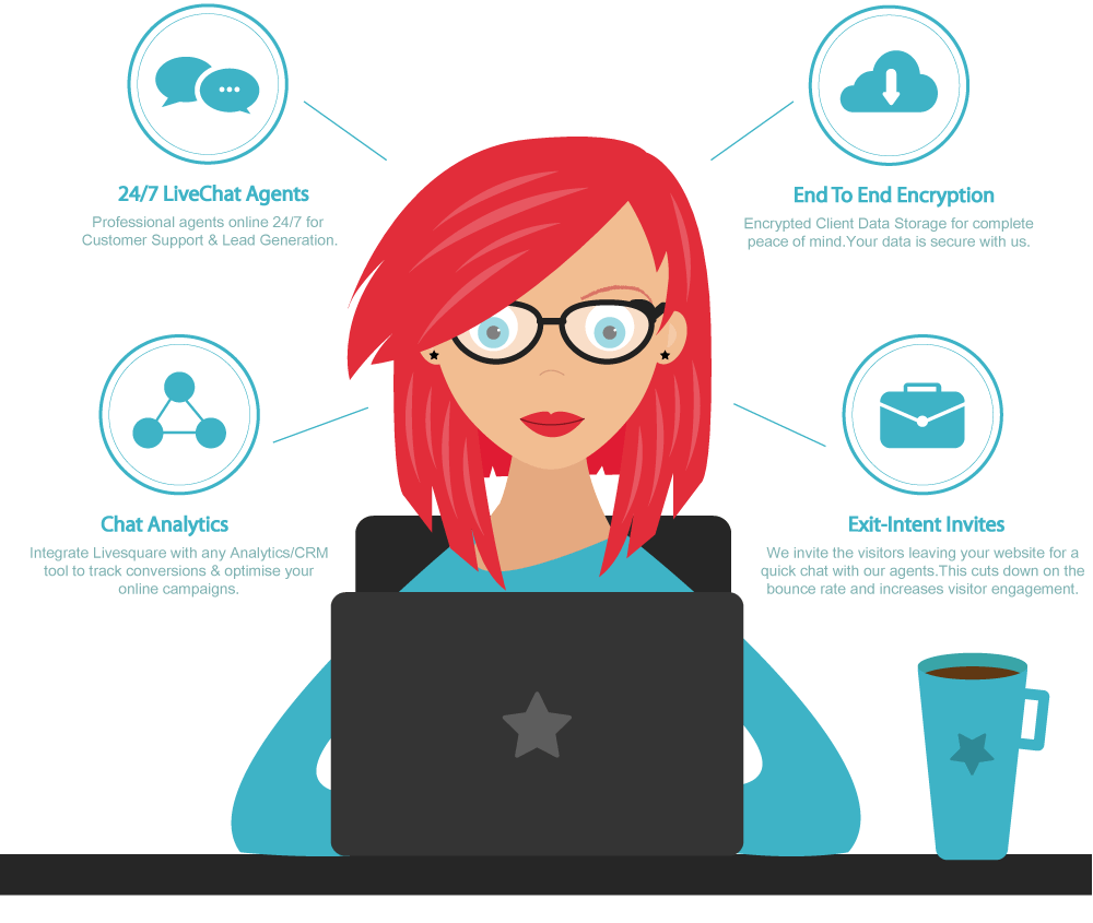 5 Essential Tips For Starting An Online Chat on Your Website